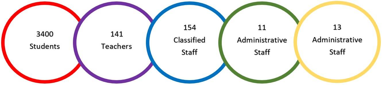 CGUHSD-TeacherProfile (0)