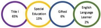 CGUHSD-Education